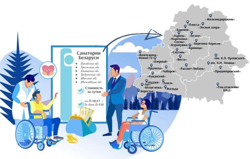 Где отдохнуть и пройти лечение людям с инвалидностью: краткий гид по санаториям